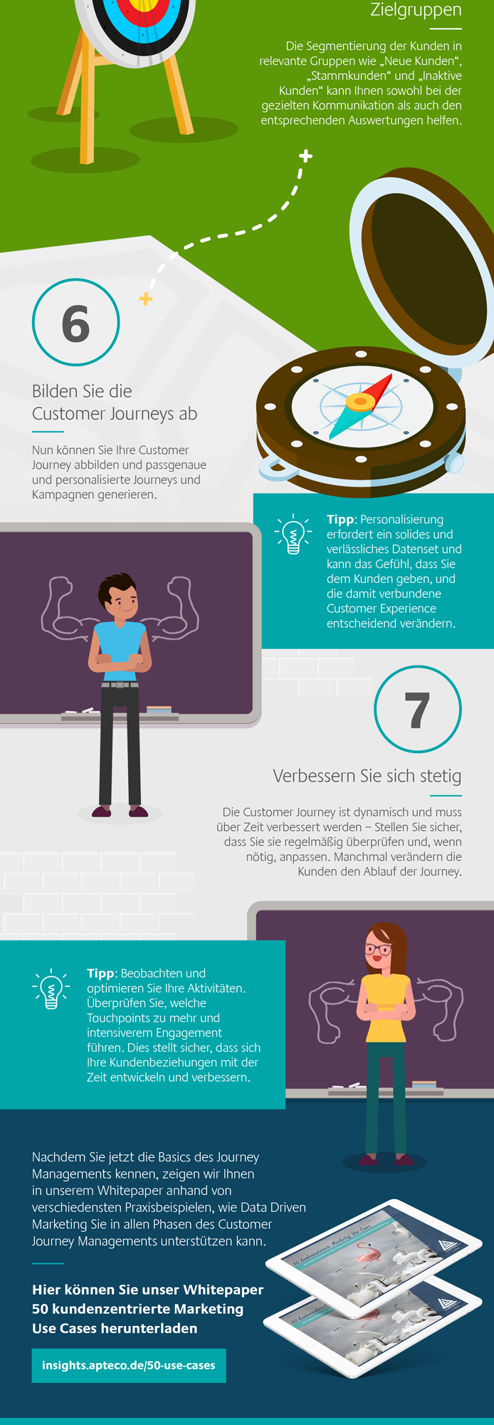 Customer Journey Teil 3
