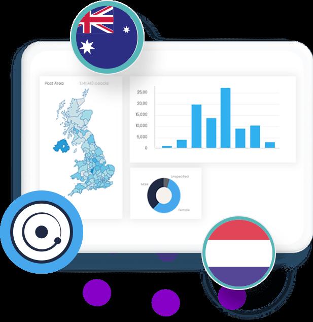 Die browserbasierte FastStats Orbit Sharing-Anwendung, die sowohl auf Tablets, Smartphones und Desktop Computern funktioniert wurde gelaunched. Wir expandierten weiter mit neuen Vertriebsgesellschaften in Australien und den Benelux-Ländern.