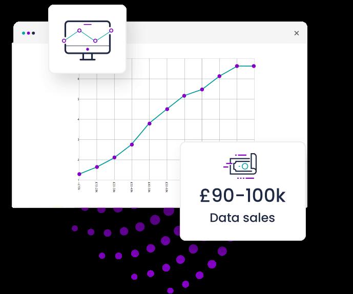 E-data Vendor wurde für schnelle Online-Zählungen und Daten-Verkäufe durch Datenanbieter entwickelt.